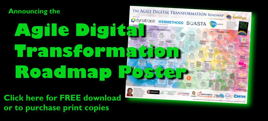 ADT Roadmap Poster