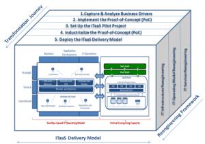 blog-courtney-framework1
