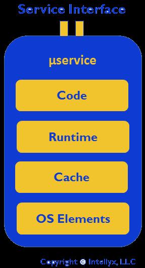 microservice