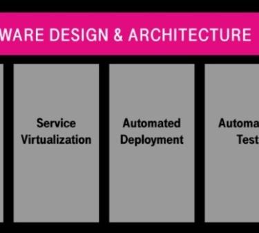 T-Mobile's DevOps Technical Foundation