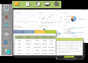 Vizru: Mobile-First, Omnichannel, Secure Workflow Platform